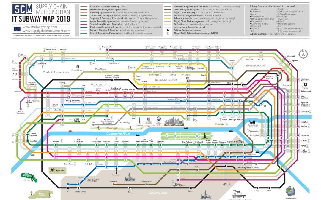 AZAP fait son entrée dans l'IT Subway Map 2019 de Supply Chain Movement