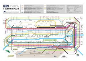 Supply Chain IT subway Map